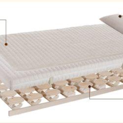 ÖkoControl Tellerrost Schlafsystem
